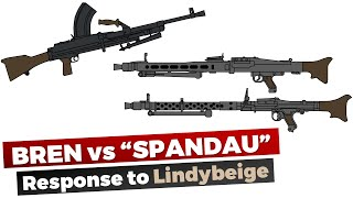 RE: Bren vs Spandau - which was better? @Lindybeige