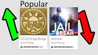 Is Jailbreak OVER? | Roblox