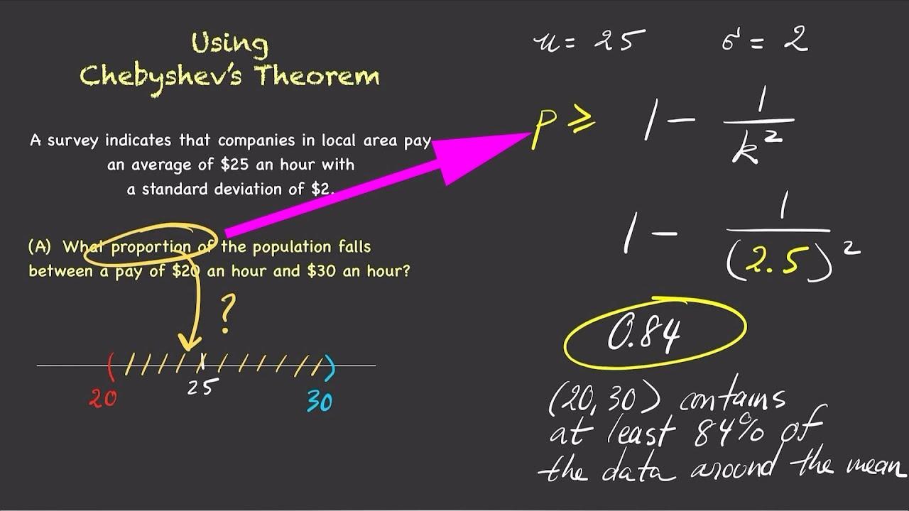 Using Chebyshev's Theorem - YouTube