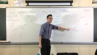 Geometric Properties of Inverse Functions