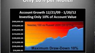 The Ultimate in Market Neutral Trading.flv