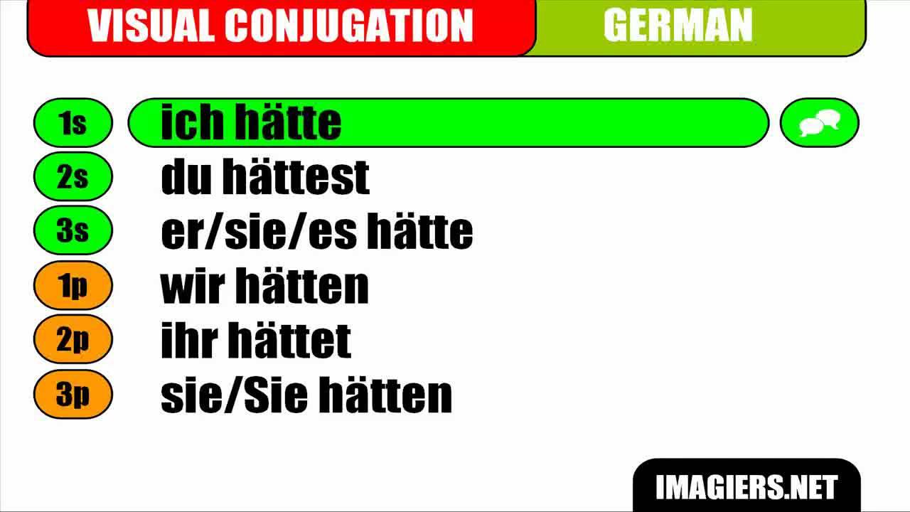 Apprenez L Allemand Conjugaison Visuelle Haben Konjunktiv Ii Prasens Youtube
