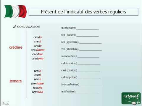 Present De L Indicatif Des Verbes Reguliers Youtube