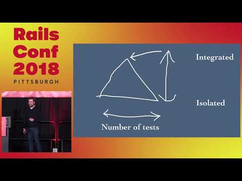 RailsConf 2018:  Quick And Easy Browser Testing Using RSpec And Rails 5.1 By Sam Phippen