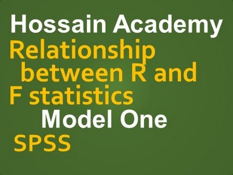 Relationship Between R Square and F Statistics.Model One. EVIEWS