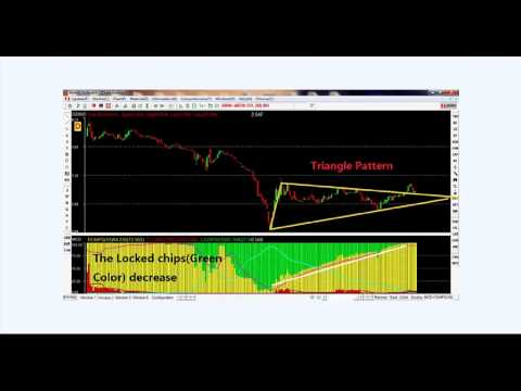 AEON Technical Analysis on member posted chart