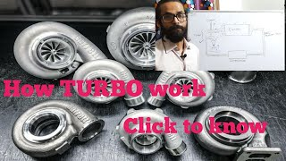 What is TURBO and How TURBO works | TURBOCHARGER
