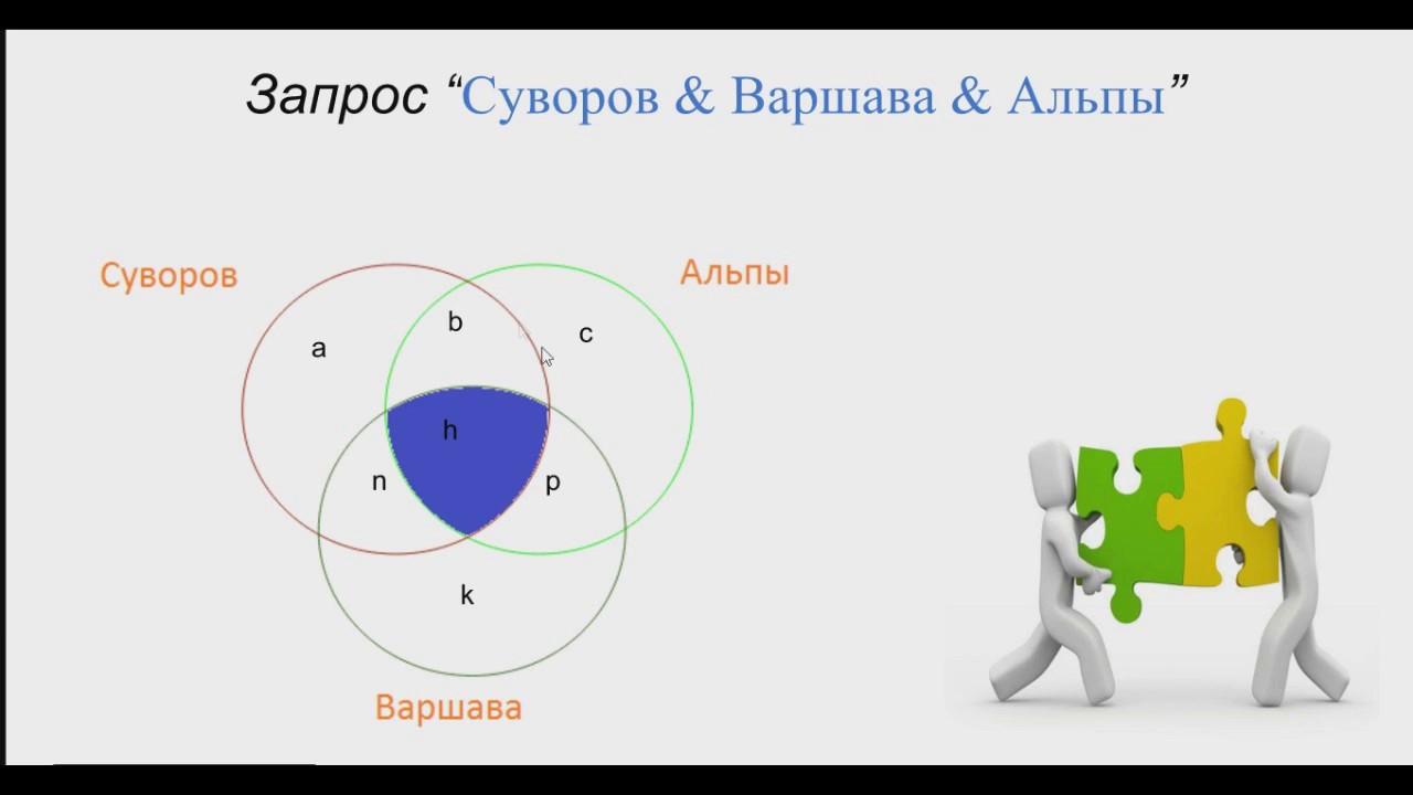 Решение задач по теме круги эйлера ввести и получить решение задачи