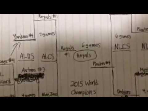 2015 MLB postseason predictions