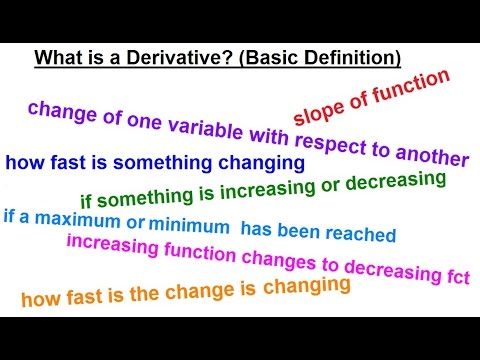 Calculus 1: What is a Derivative? (1 of 9) Basic Definitions