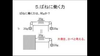 ばねの基本的な説明 1.ばねの長さとのび 2.典型的な計算問題 3.ば...