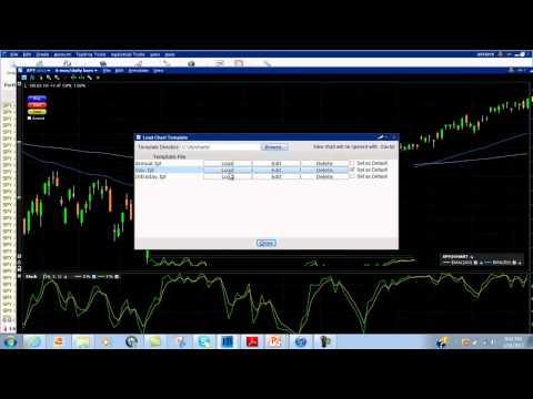 Interactive Brokers Chart Tutorial