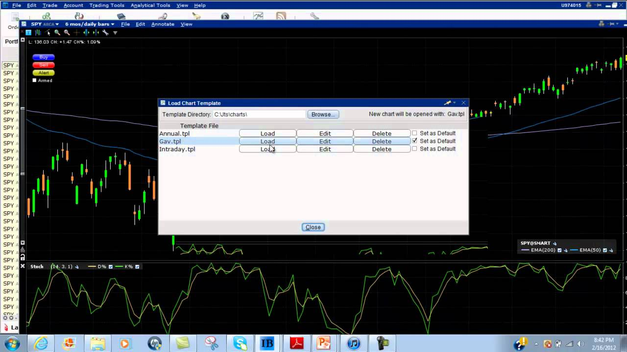 Interactive broker forex