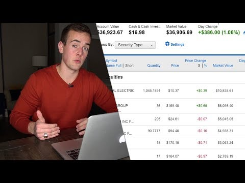 MY $36,923 STOCK MARKET PORTFOLIO REVEALED!