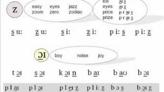 The Phonetics Symbols Course - Lesson 6