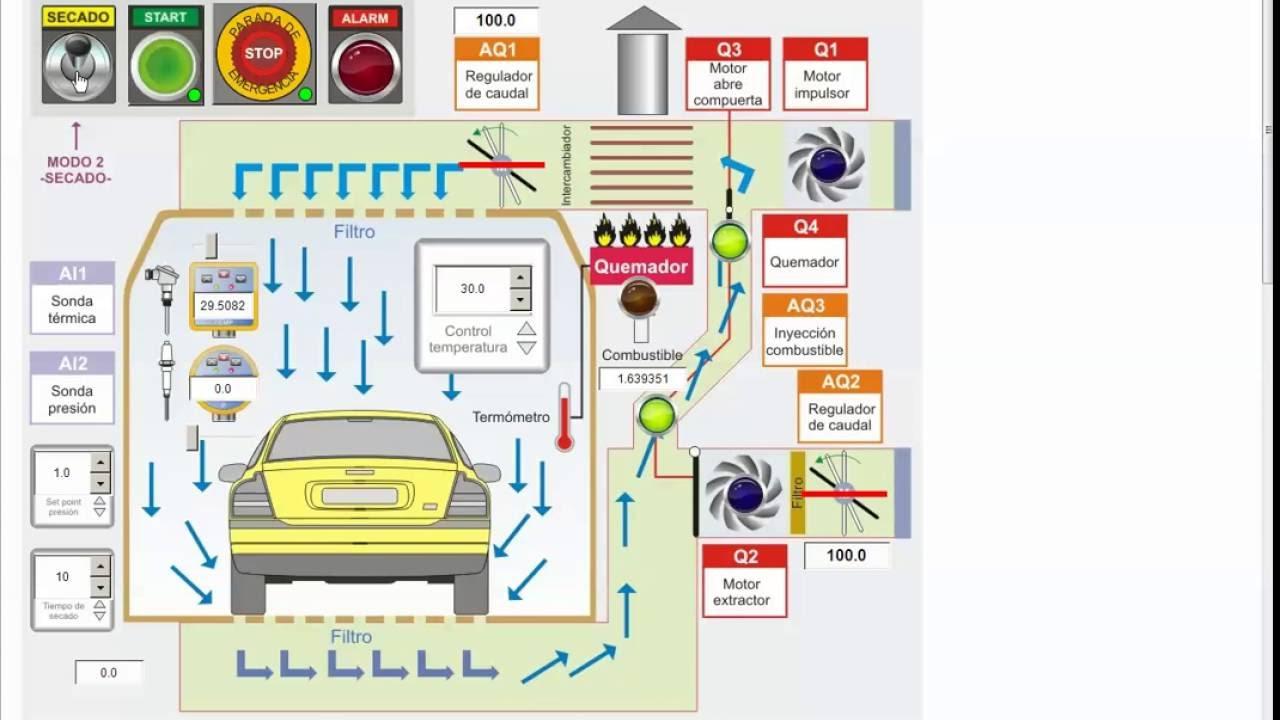 Vistoso Pagina Para Colorear Cabina De Registro Ideas - Dibujos Para ...