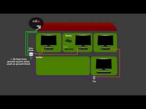 Hopper Setup Diagram 89 Mustang Wiring How To Joey Installation Dish Network Youtube