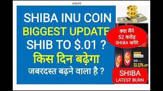 Shiba Inu Coin Big Update : Shiba Inu Coin price By Dec : Shiba Inu future price
