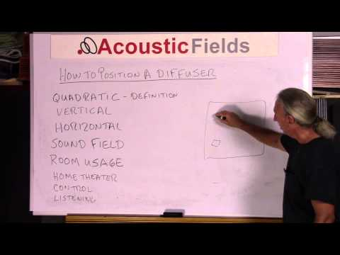 Ideal Acoustic Diffuser Placement Guide - www.AcousticFields.com