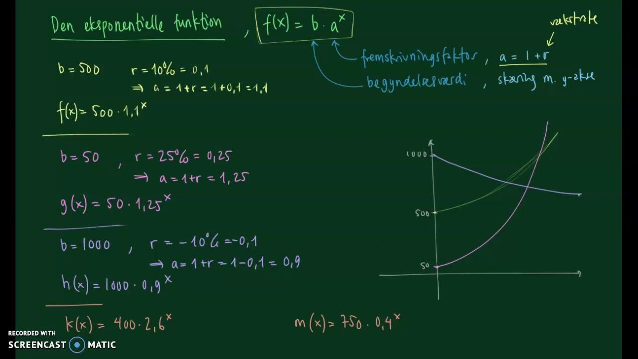 Konkrete eksponentielle funktioner forklaret