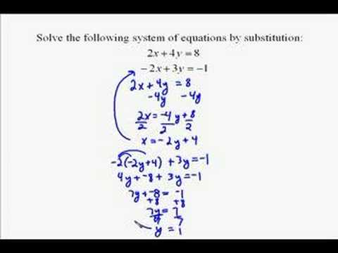 a17 6 solving systems of equations by substitution youtube. Black Bedroom Furniture Sets. Home Design Ideas