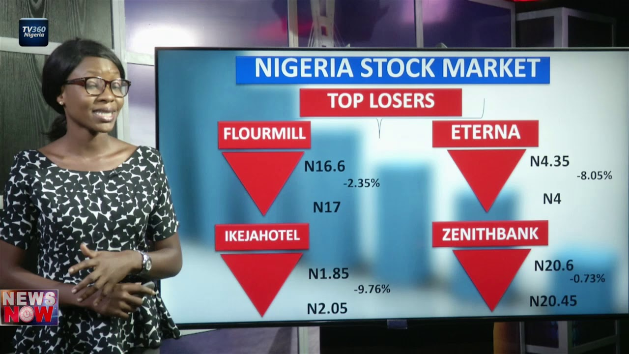 Nigeria Stock Market review for April 11, 2019 - YouTube