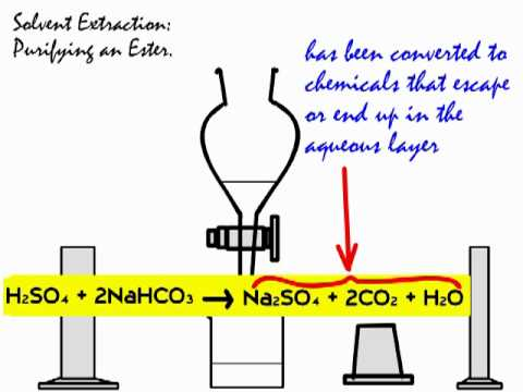 Chemistry Practical Techniques Solvent Extraction (eg to purify