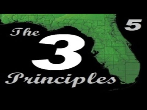 3 Fundamental Principles | Class#5 | Moosaa Richardson | Religious Loyalty: Love and Hatred