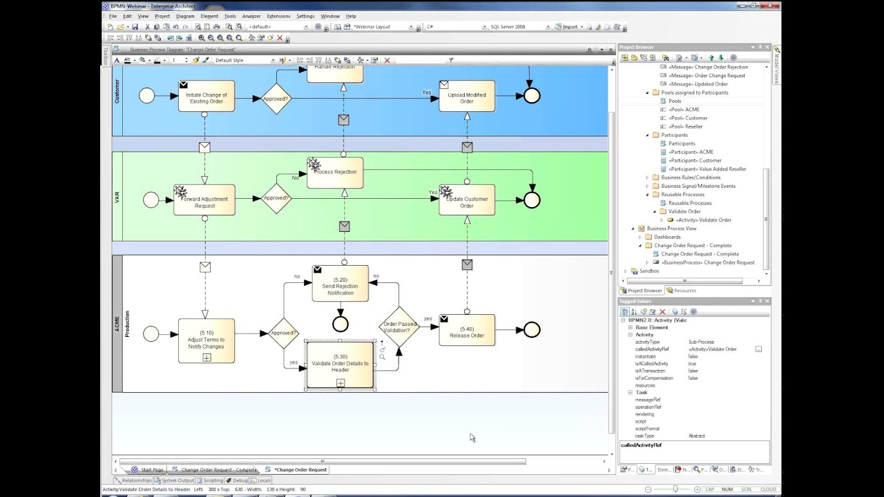 Business Process Modeling Notation with Enterprise Architect  YouTube