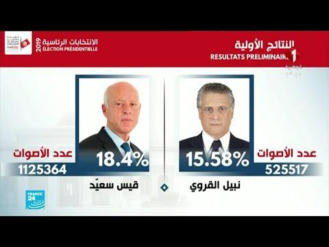 قيس سعيد (18,4%) ونبيل القروي (15,58%) إلى الدور الثاني من انتخابات تونس الرئاسية  - نشر قبل 3 ساعة