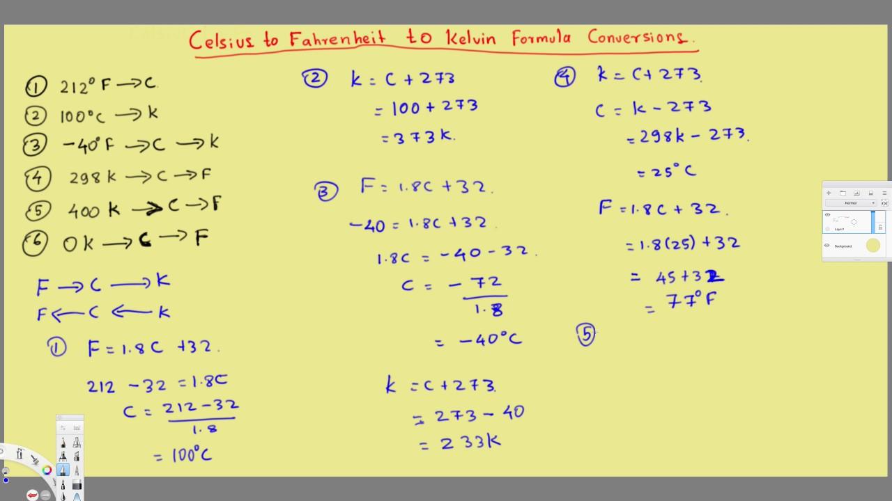Celsius To Fahrenheit To Kelvin Formula Conversions Temperature