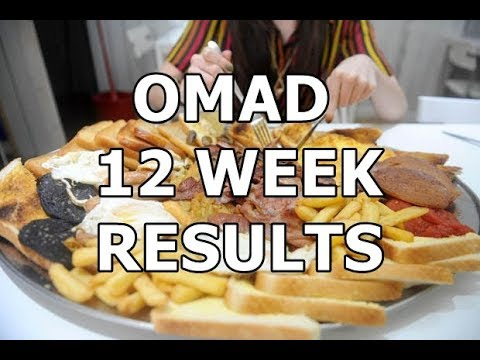 OMAD One Meal A Day Diet For 3 Months (Intermittent ...