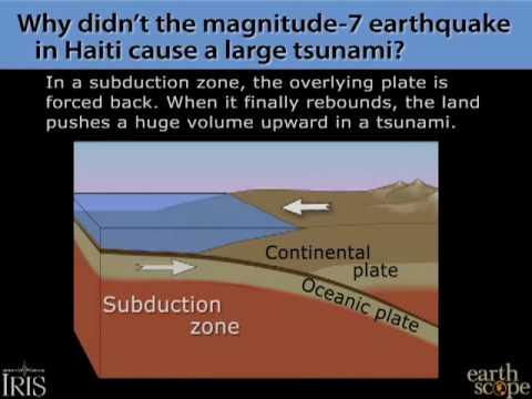 Strike Slip Vs Subduction: Why no tsunami?