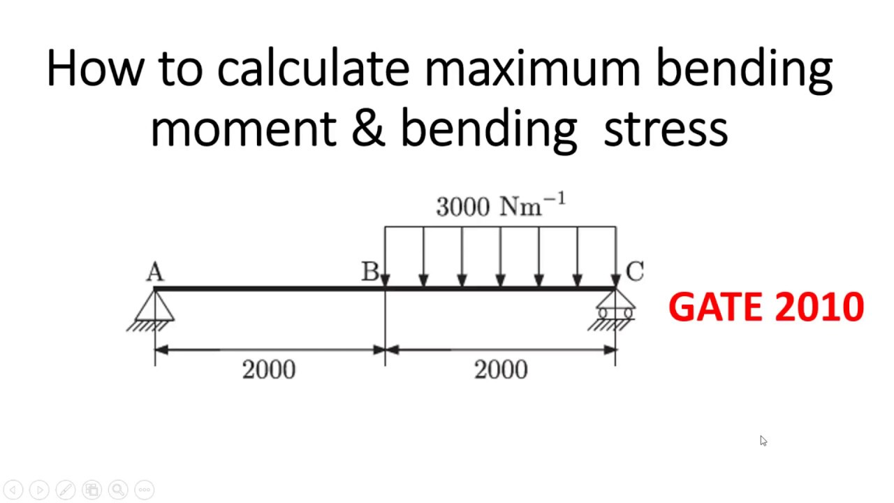 How to find maximum bending moment and maximum bending stress - GATE 2019  preparation