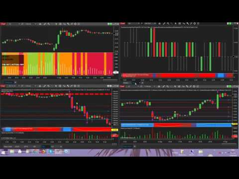 Volume price analysis tips for day trading stocks using NinjaTrader