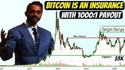Is Now a GOOD Time to Buy Bitcoin or Wait for A Crash? (Honest Opinion)