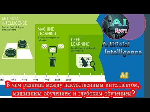 В чем разница между искусственным интеллектом-машинным обучением и глубоким обучением
