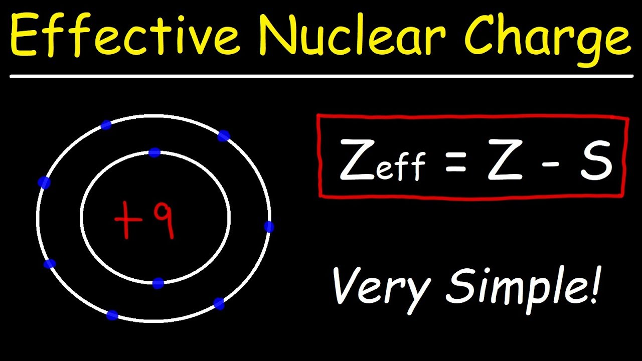 How To Calculate The Effective Nuclear Charge of an ...