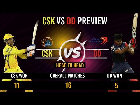 CSK vs DD -  Preview, Head to Head, Match Prediction& Key Statistics   IPL 2018