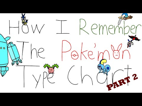 More Ways To Remember The Pokemon Type Chart
