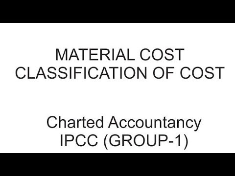 MATERIAL COST - CLASSIFICATION OF COST   ICAI STUDY MATERIAL- IPCC (GROUP-1)