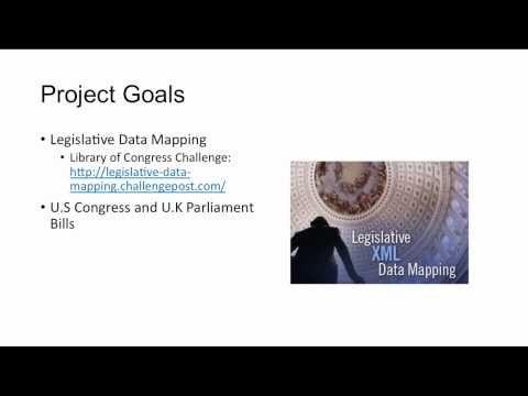 Semantic Web Programming Final Project Presentation
