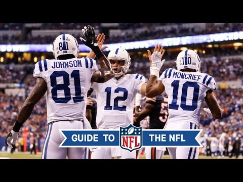 Indianapolis Colts   In 60 Seconds   NFL