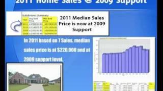 Denham Springs Watson Easterly Lakes Subdivision News 10 2011 Housing Report