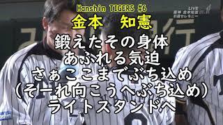 Dominoで作成 現役時代には2000本安打も達成し、現阪神タイガース監督の...