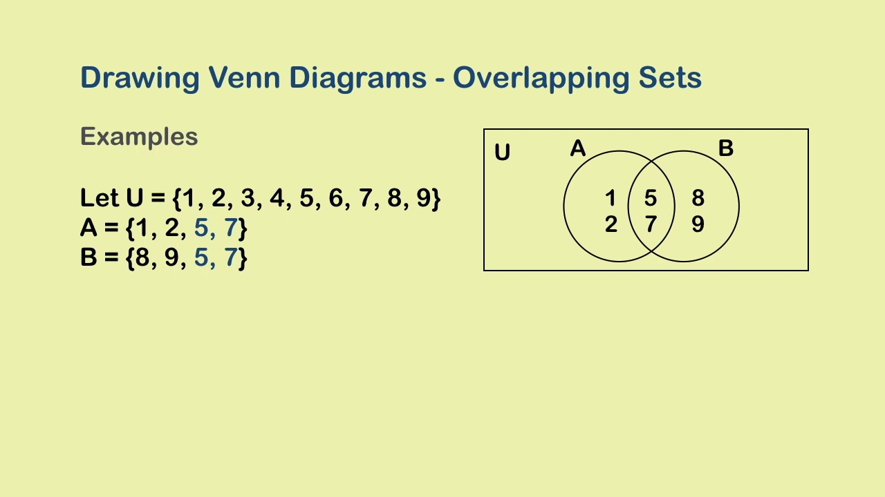Venn diagrams ii two overlapping sets set theory youtube venn diagrams ii two overlapping sets set theory ccuart Choice Image