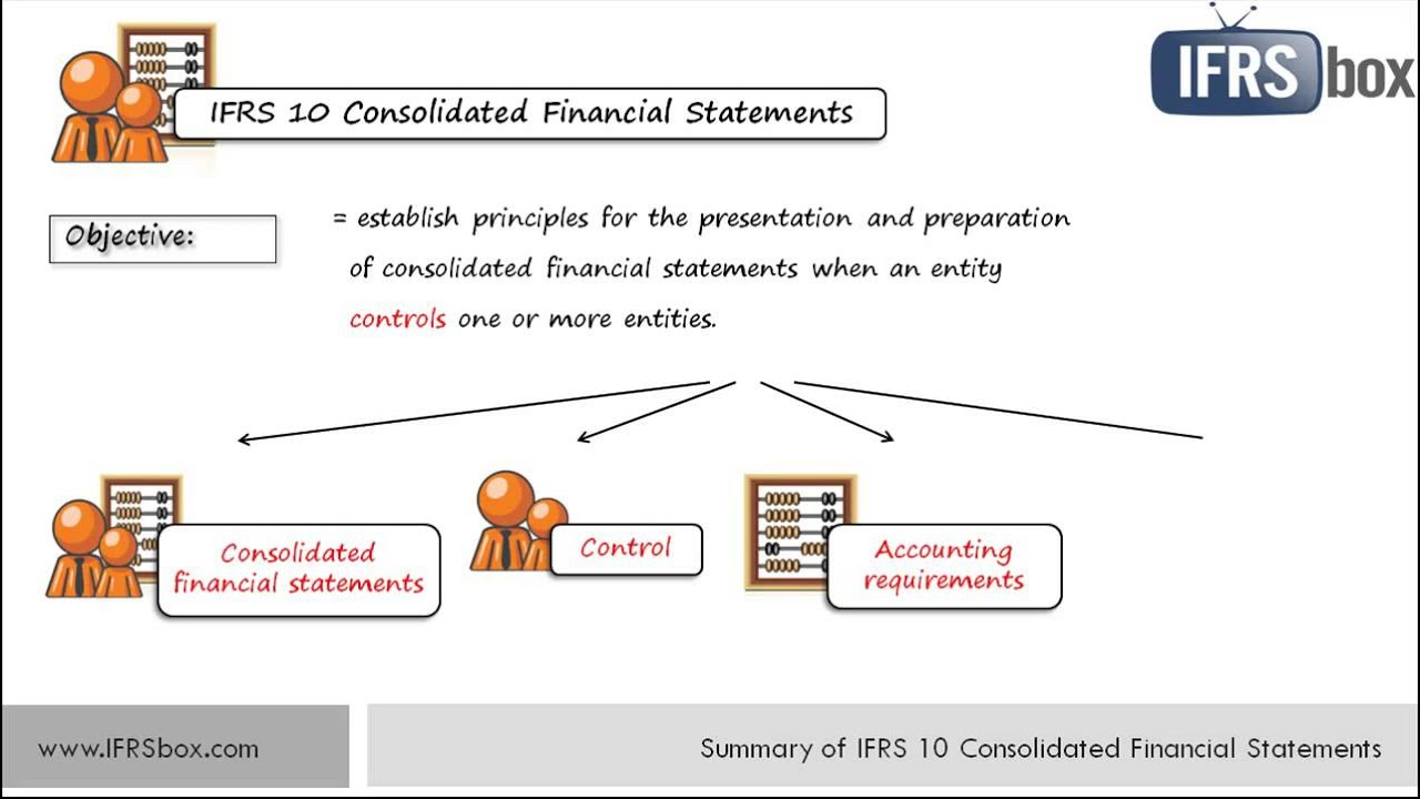 Consolidating financial statements accounting