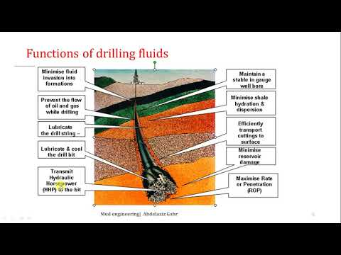 6 .basic Mud School , Functions Of Drilling Fluids