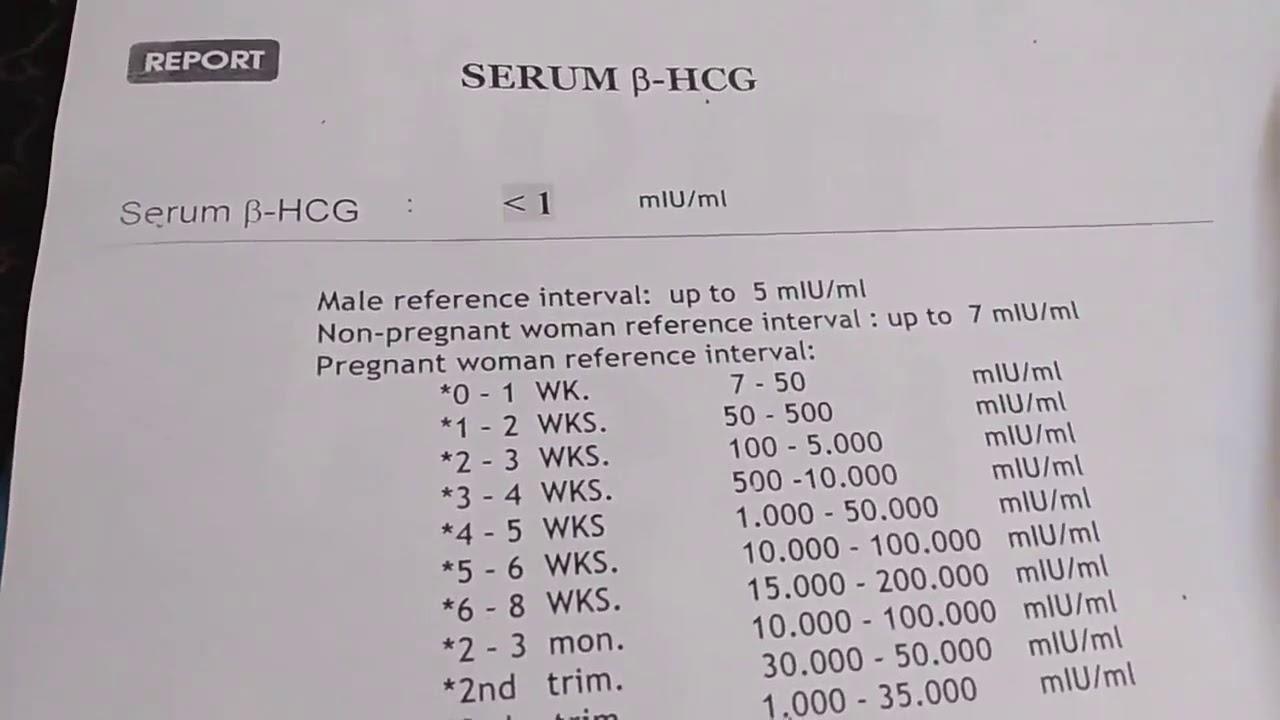 قراءة تحليل الحمل الرقمى واهميتة فى متابعة عمر الجنين وانواع الحمل المختلفة Youtube