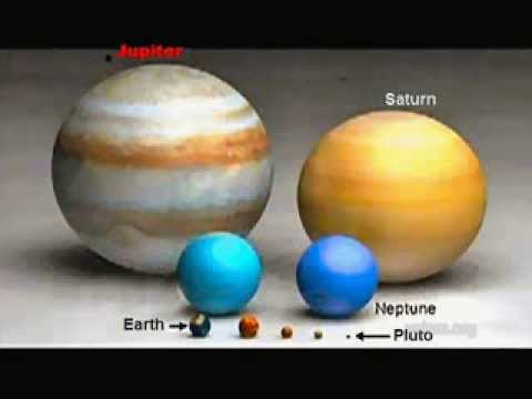 The Relative Size of Stars & Planets (& Pluto ;-) - YouTube